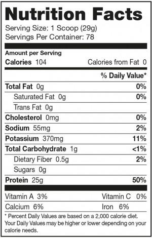 Alpha100-Nutrition-300x470
