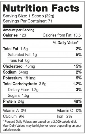 AlphaWhey_Nutrition-Facts-300x470